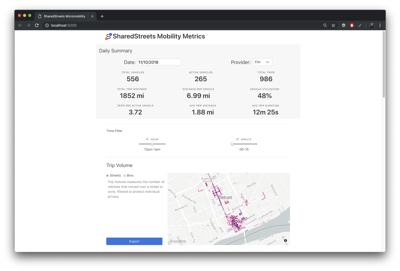 Introducing SharedStreets Mobility Metrics!